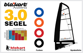 IMAGES BLOKART AUSTRIA SHOP SEGEL 3 0