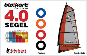 IMAGES BLOKART AUSTRIA SHOP SEGEL 4 0