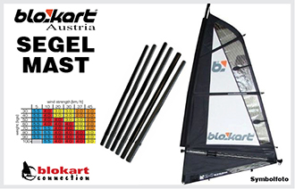 IMAGES BLOKART AUSTRIA SHOP SEGEL MAST
